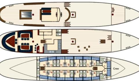 Decksplan Antigua